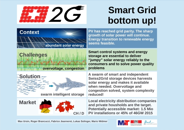 Swiss2Grid Poster: What Swiss2Grid intends to be